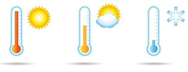 Temperatura da água. Cor e densidade da água